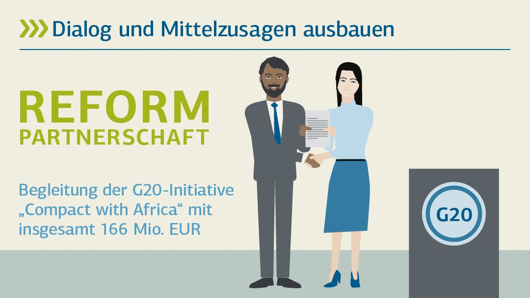 Dialog und Mittelzusagen ausbauen: Reformpartnerschaft - Begleitung der G20-Initiative