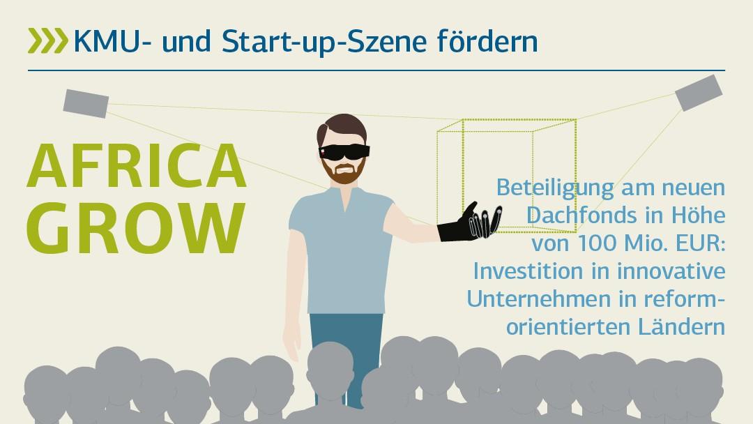 KMU- und Start-up-Szene fördern: Africa Grow - Beteiligung am neuen Dachfonds in Höhe von 100 Mio. EUR: Investition in innovative Unternehmen in reformorientierten Ländern