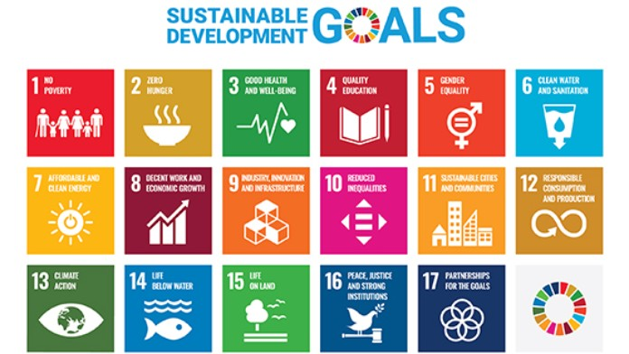 Overview of the 17 objectives for sustainable development